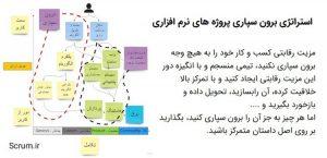 مدیریت پروژه چابک، و تاکتیک ها و استراتژی های اسکرام مستر